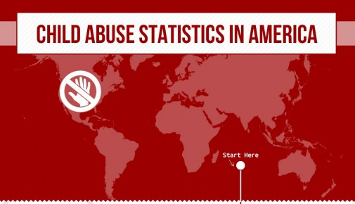 Infographic: Child abuse stats in America
