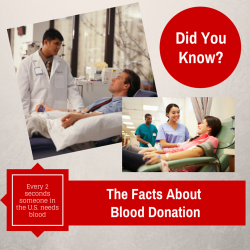 Infographic: Get the facts about blood donation
